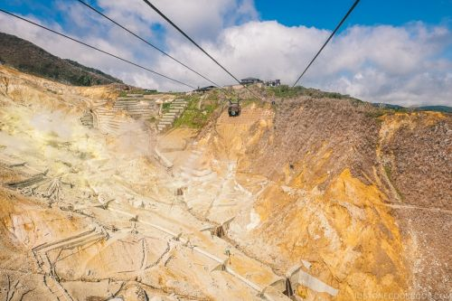 Hakone Ropeway and Owakudani Hell Valley