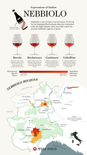 "Barolo, Barbaresco, and the ""Other"" Nebbiolos of Italy"