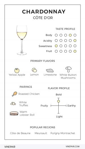 An Illustrated Guide to Chardonnay From the Côte d'Or