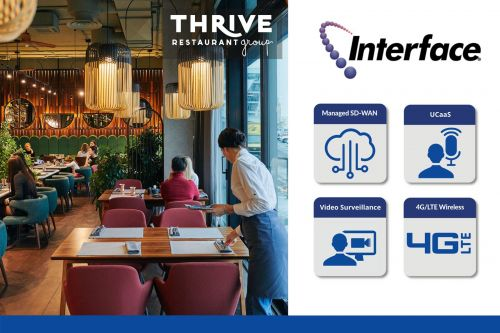 Interface Delivers Savings and Vendor Consolidation with Managed SD-WAN, 4G/LTE, UCaaS and Security Systems for Thrive Restaurant Group