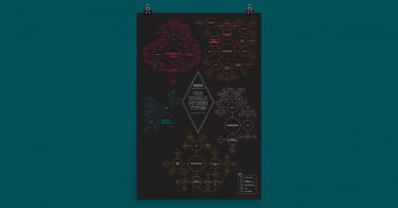 Every Beer Geek Needs This Beer Types of The World Poster
