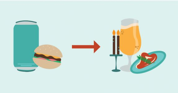 Over a Decade in, Have Cicerones Actually Made Beer Pairings Relevant?